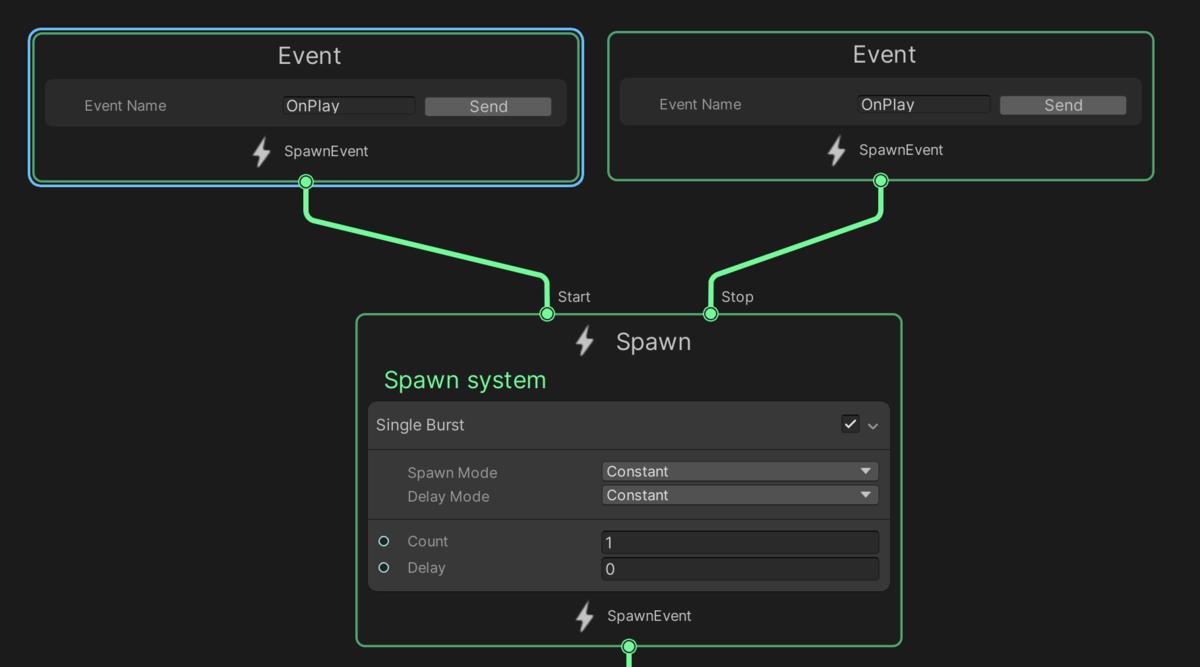 【Visual Effect Graph】StartとStopに同名のイベントを設定してはいけない件_0
