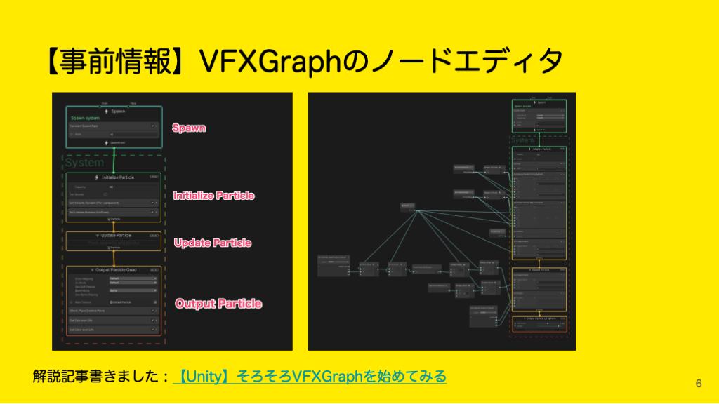 【初心者向け】Visual Effect Graph面白いなと思った事3点紹介というLTをしてきました_5