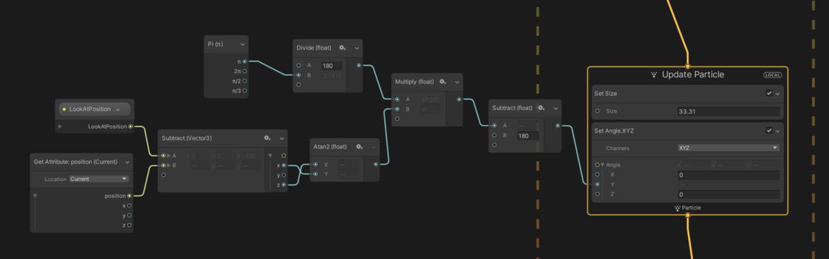 【Unity】Visual Effect Graphでパーティクルを指定した座標を向くようにする方法_0
