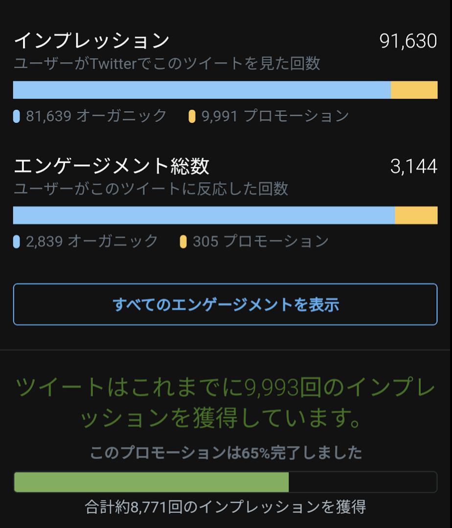 5000円のTwitter広告費を普通に回収した話_1
