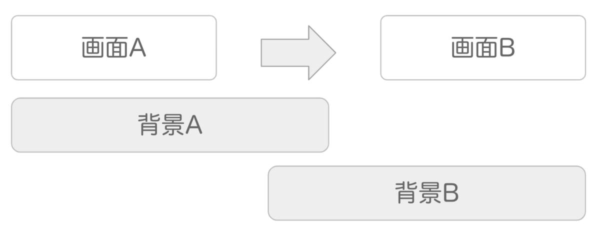 f:id:esakun:20210525234155p:plain