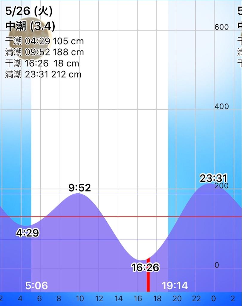 f:id:esojima3:20200526171650j:image