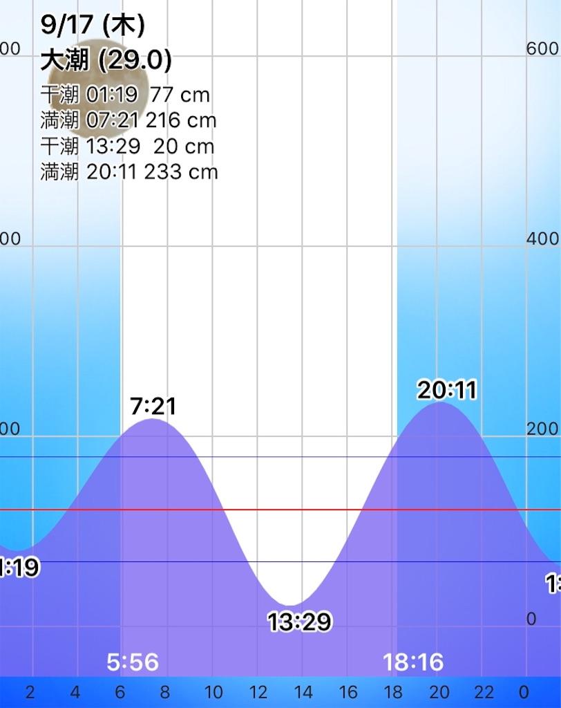 f:id:esojima3:20200917222525j:plain