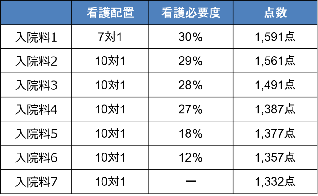 f:id:espimas:20180217172621p:plain