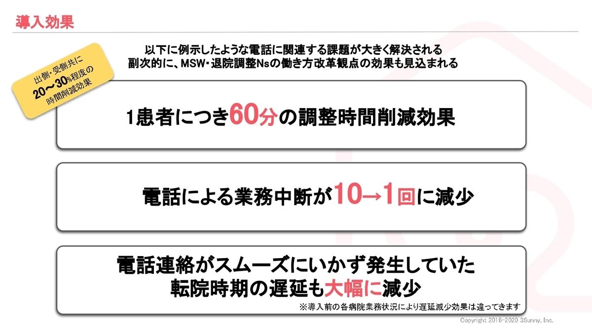 f:id:espimas:20201221201040j:plain