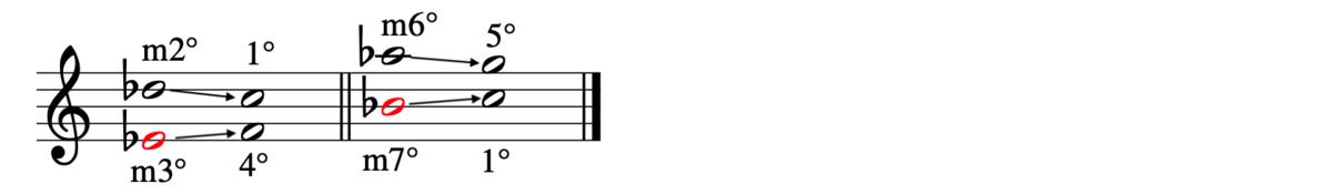 f:id:esrajs:20200522012216p:plain