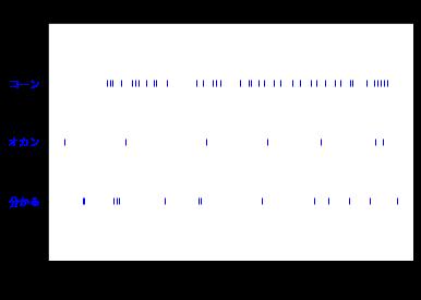 f:id:esu-ko:20200810215006p:plain