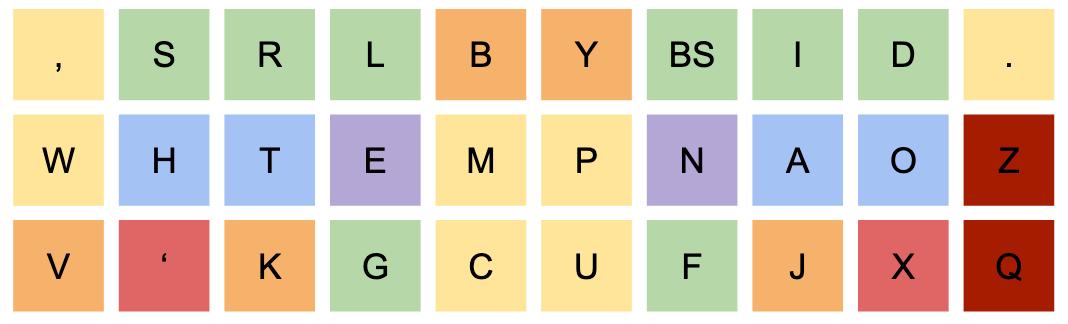 f:id:eswai:20200308030533p:plain