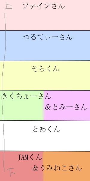 f:id:etcest:20210227190913p:plain