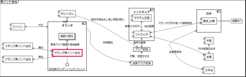 f:id:euphoniumize-45th:20190218221821p:plain