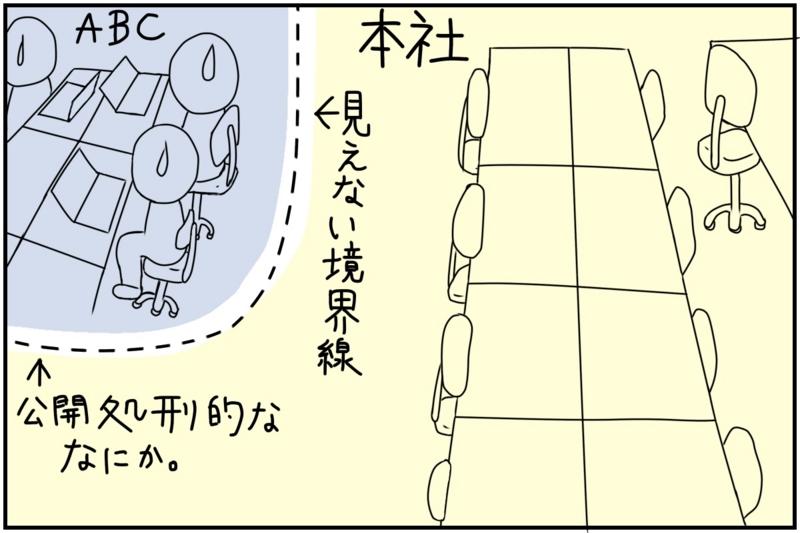 f:id:euri-kusanagi:20170227154027j:plain