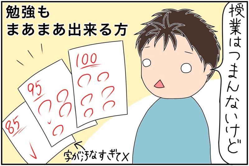 f:id:euri-kusanagi:20170227172752j:plain