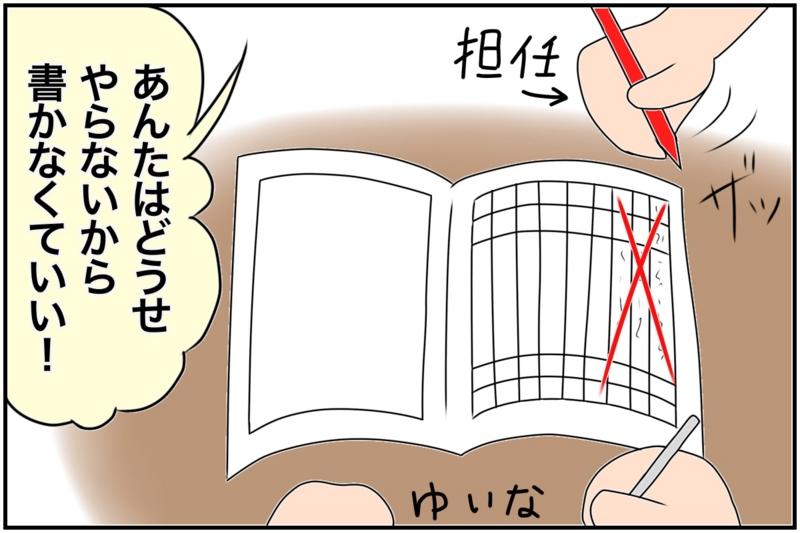 f:id:euri-kusanagi:20170227173904j:plain