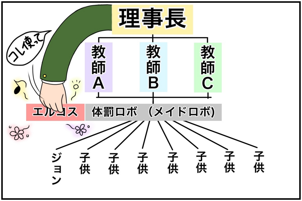 f:id:euri-kusanagi:20170321225240j:plain
