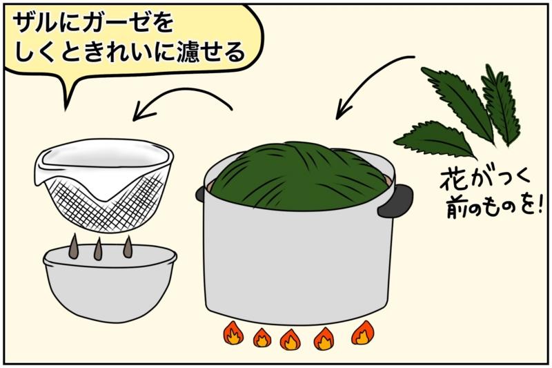 f:id:euri-kusanagi:20170328171411j:plain
