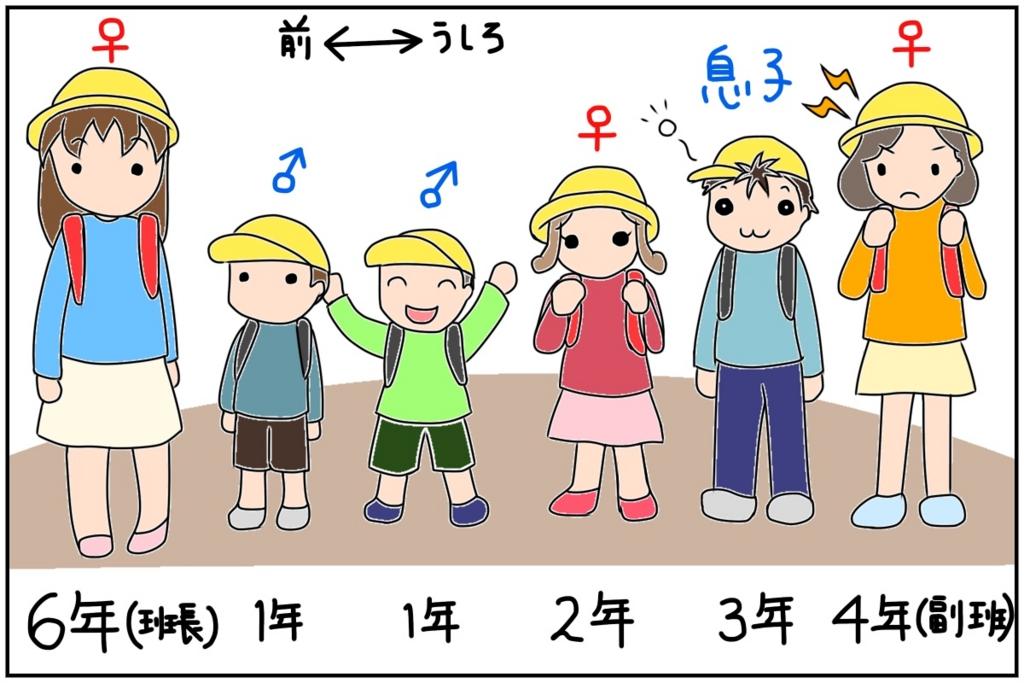 f:id:euri-kusanagi:20170331080716j:plain