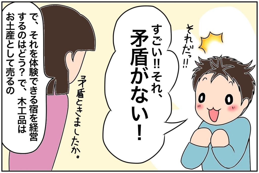 f:id:euri-kusanagi:20170516131219j:plain