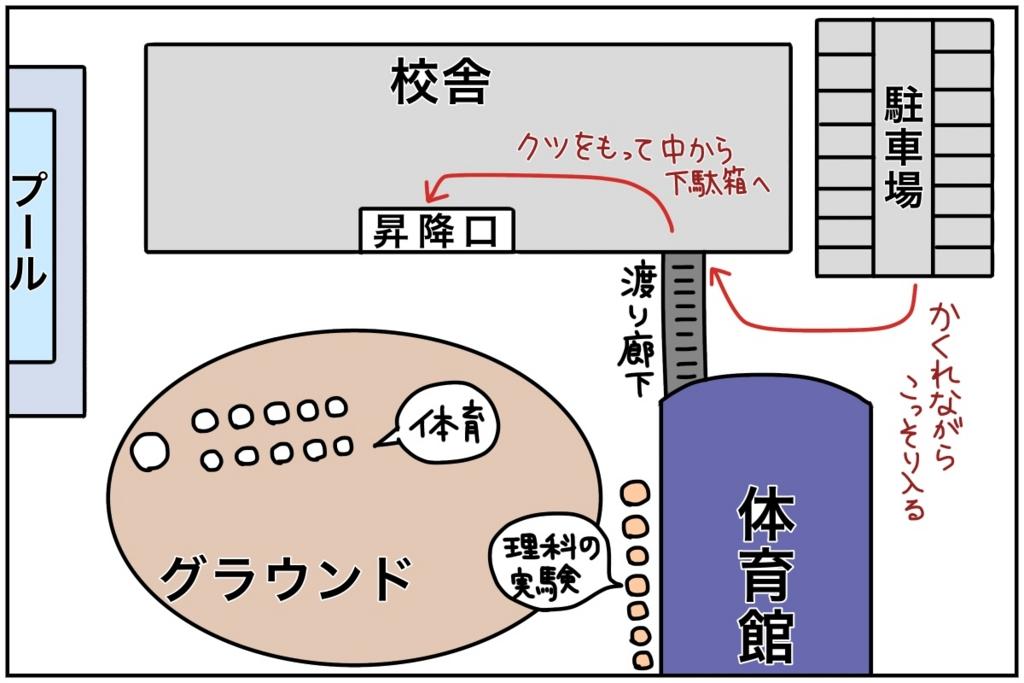 f:id:euri-kusanagi:20170518150233j:plain