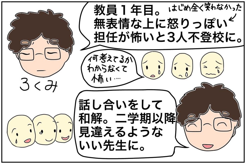 f:id:euri-kusanagi:20170518150607j:plain