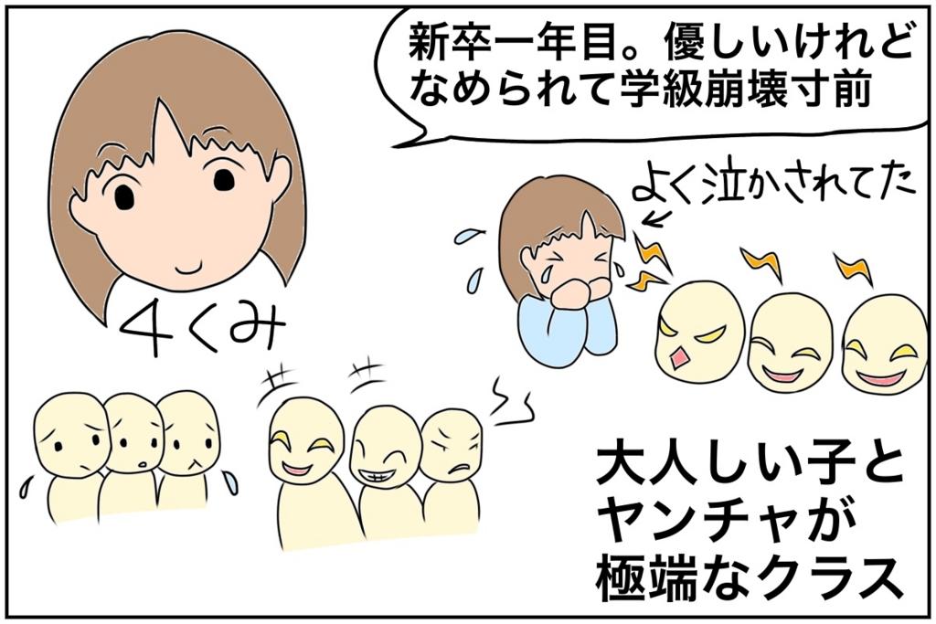 f:id:euri-kusanagi:20170518150612j:plain