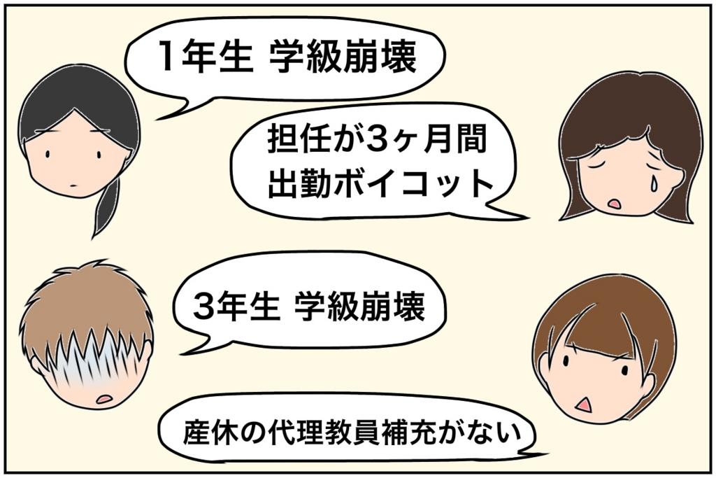 f:id:euri-kusanagi:20170518150621j:plain