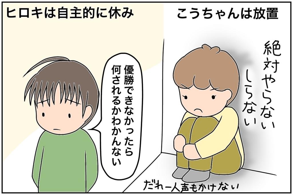 f:id:euri-kusanagi:20170531011702j:plain