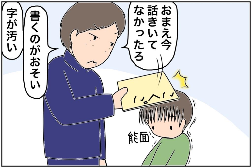 f:id:euri-kusanagi:20170531200533j:plain