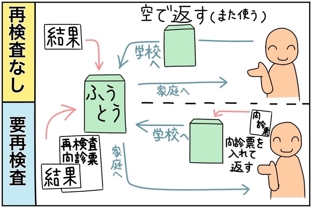 f:id:euri-kusanagi:20170605150256j:plain