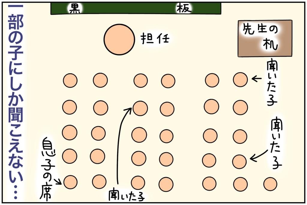 f:id:euri-kusanagi:20170608084452j:plain