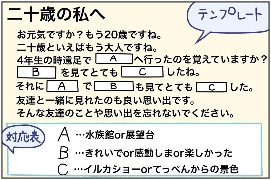 f:id:euri-kusanagi:20170610140739j:plain
