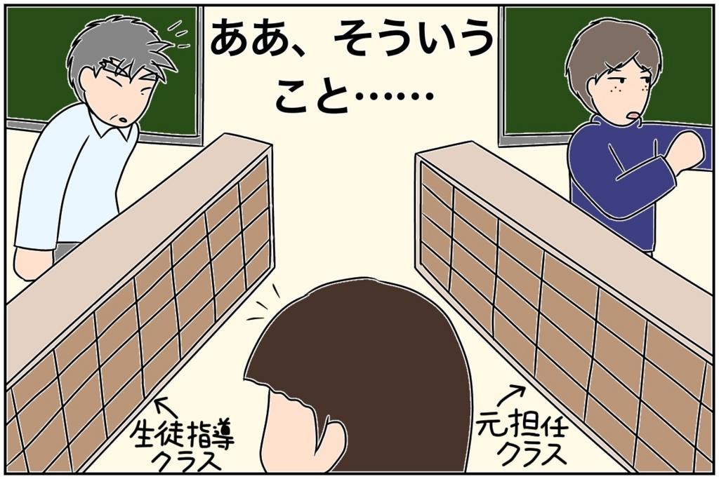 f:id:euri-kusanagi:20170618100234j:plain