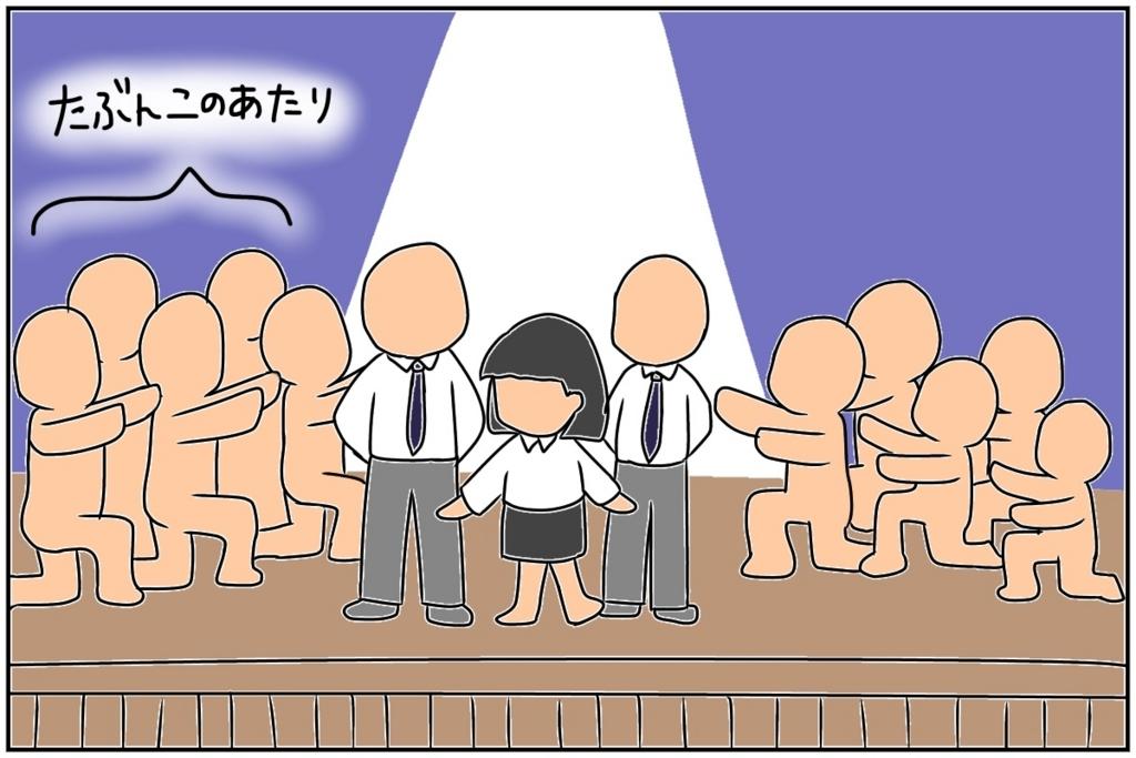 f:id:euri-kusanagi:20170618202710j:plain