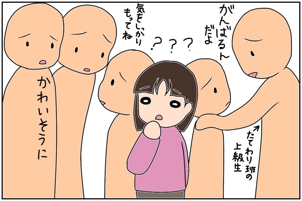 f:id:euri-kusanagi:20170622090648j:plain