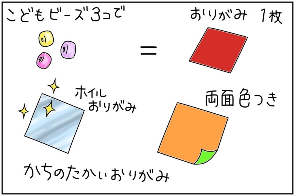 f:id:euri-kusanagi:20170624145802j:plain