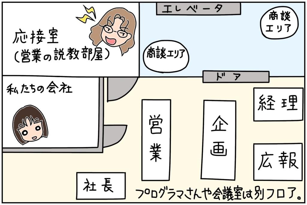 f:id:euri-kusanagi:20170624213920j:plain