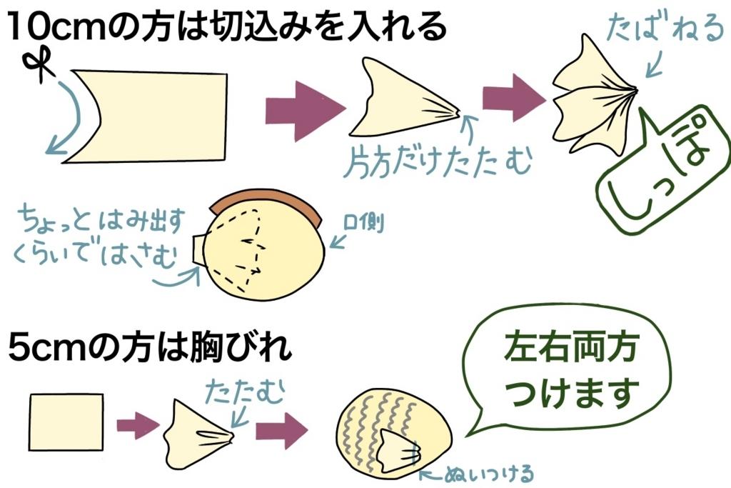 f:id:euri-kusanagi:20170628084556j:plain