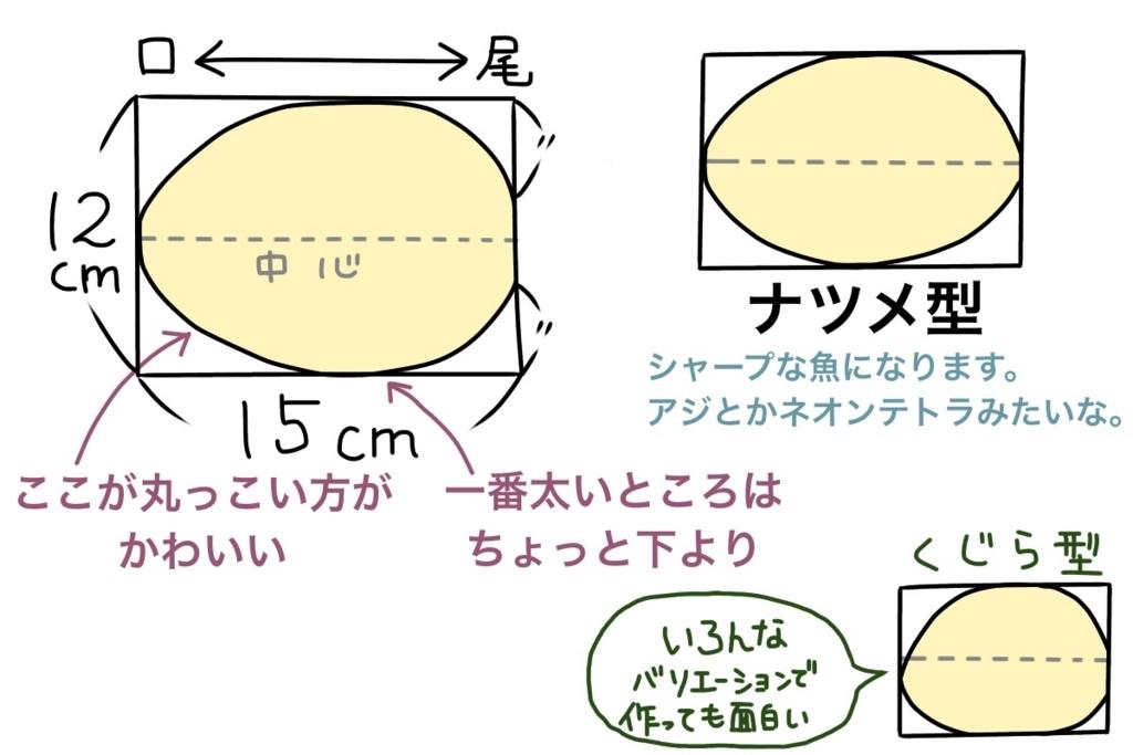 f:id:euri-kusanagi:20170628084600j:plain