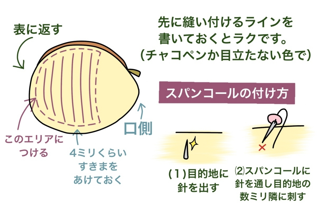 f:id:euri-kusanagi:20170628084610j:plain