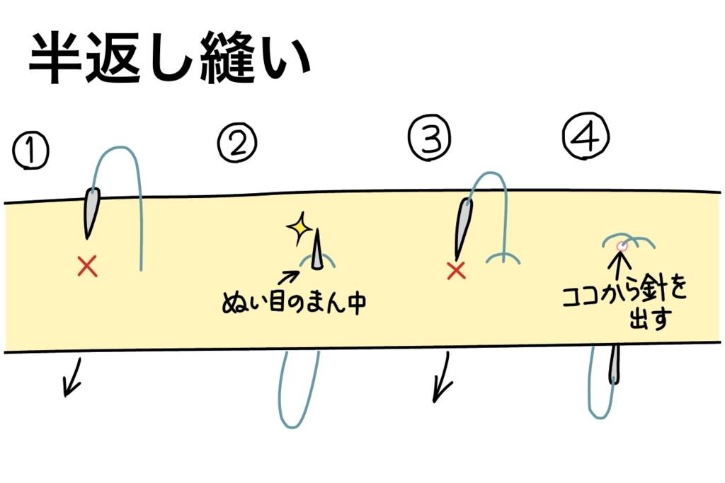 f:id:euri-kusanagi:20170628084615j:plain