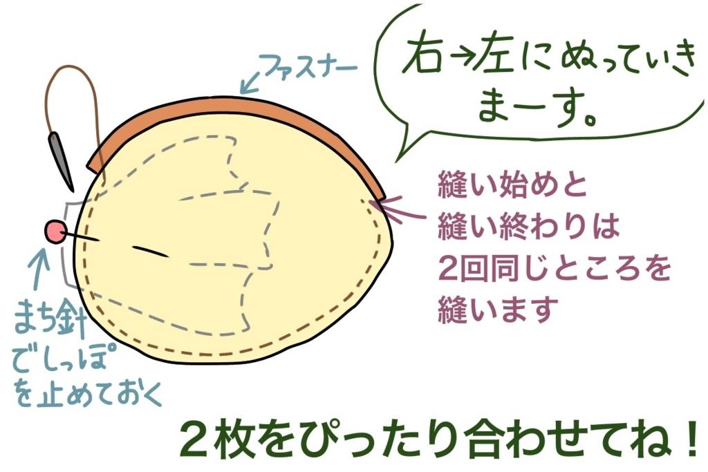 f:id:euri-kusanagi:20170628084619j:plain