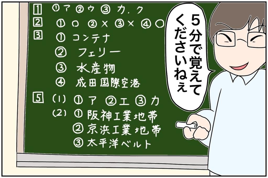 f:id:euri-kusanagi:20170705211456j:plain
