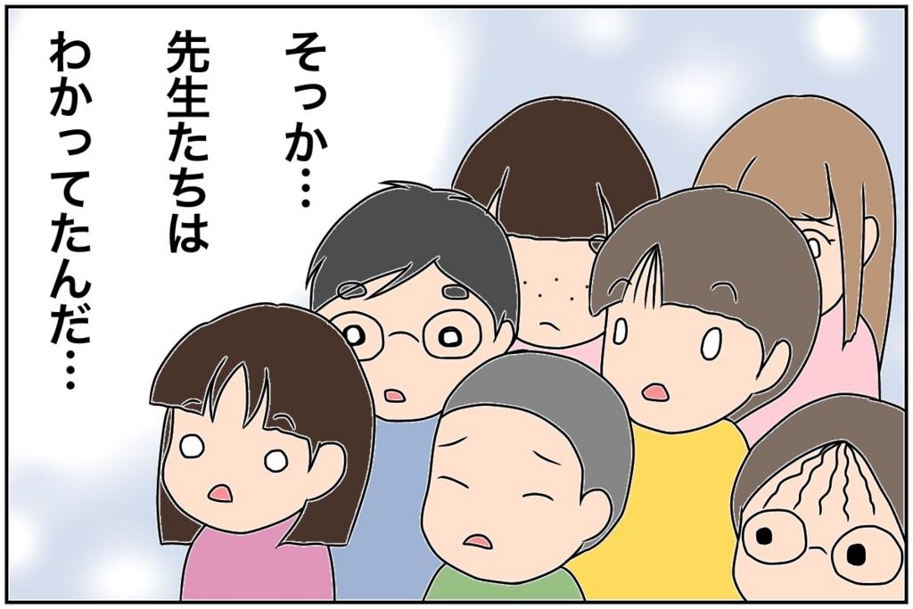 f:id:euri-kusanagi:20170706235309j:plain