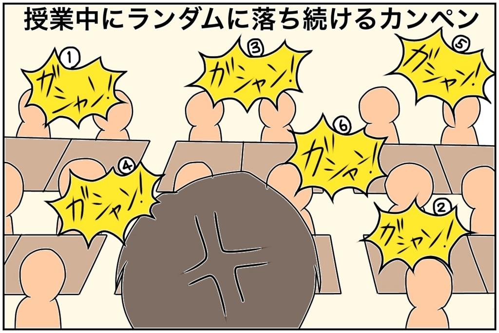 f:id:euri-kusanagi:20170708093641j:plain