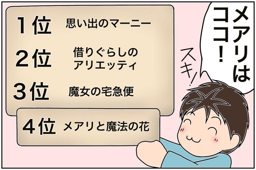 f:id:euri-kusanagi:20170731121317j:plain