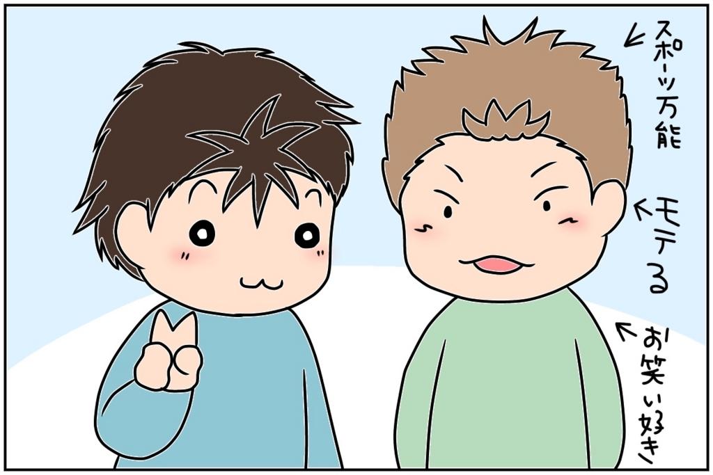 f:id:euri-kusanagi:20170908093708j:plain