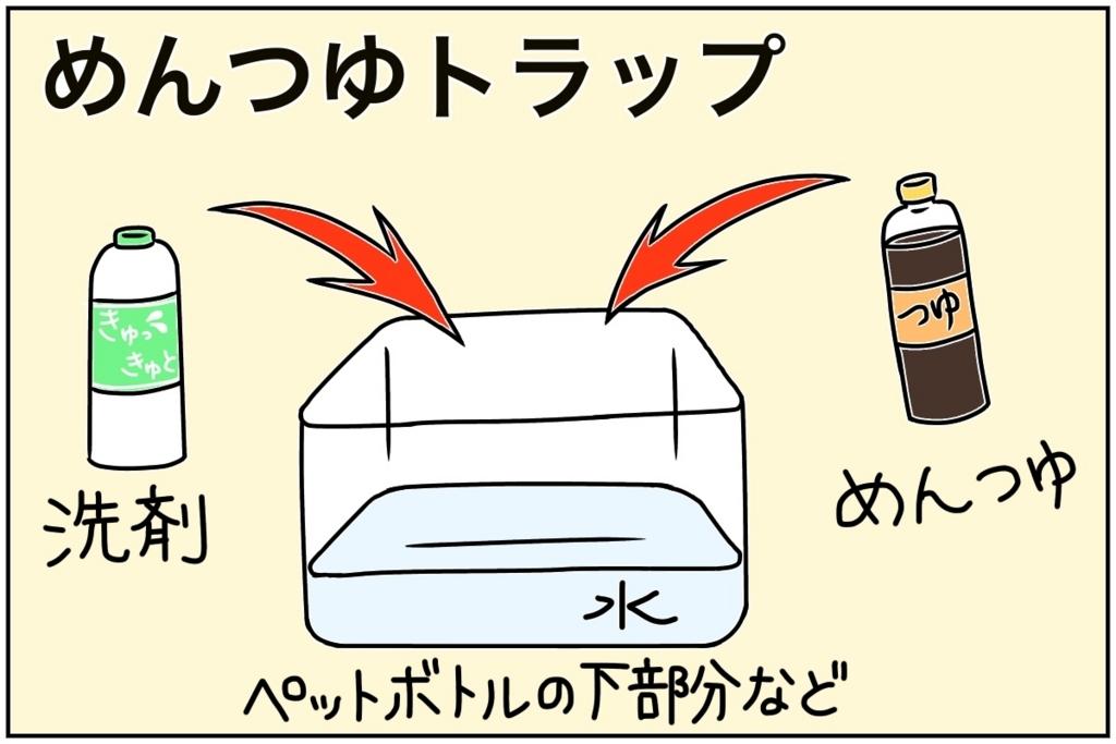 f:id:euri-kusanagi:20170912150716j:plain