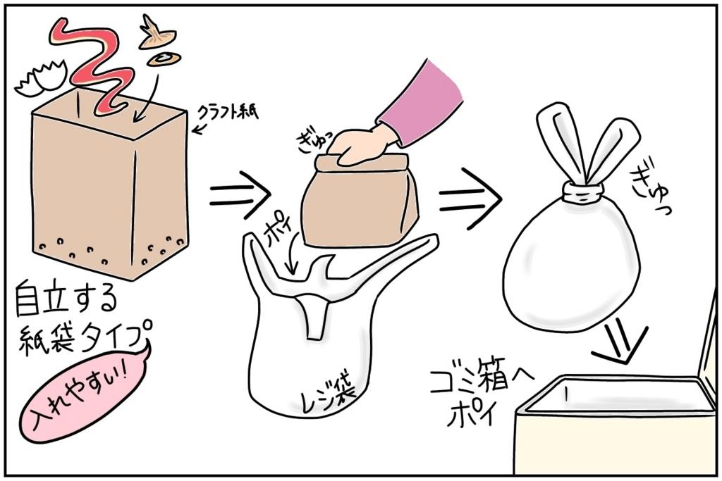 f:id:euri-kusanagi:20170912150742j:plain