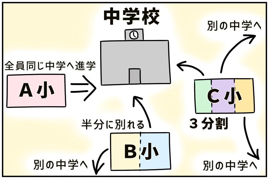 f:id:euri-kusanagi:20170922201458j:plain
