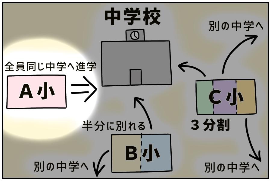 f:id:euri-kusanagi:20170922201502j:plain