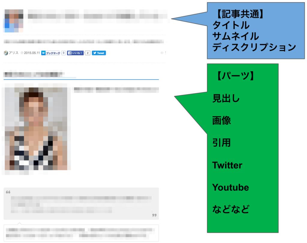 f:id:eva-hashimoto:20160824163737p:plain